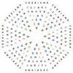 Umbrella Letters - Folding Umbrella