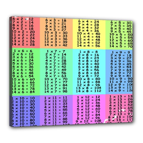 Multiplication Printable Table Color Rainbow Canvas 24  X 20  by Alisyart