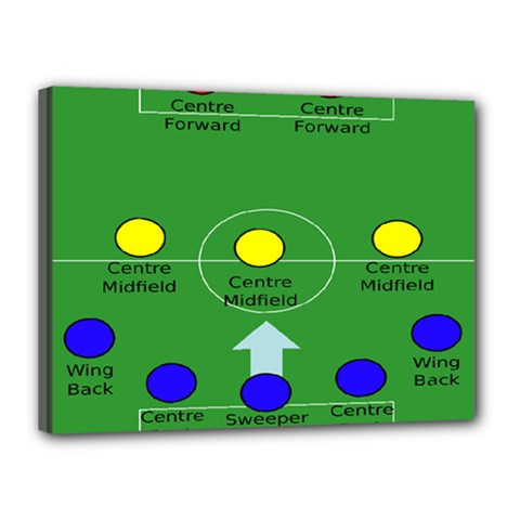 Field Football Positions Canvas 16  X 12  by Alisyart