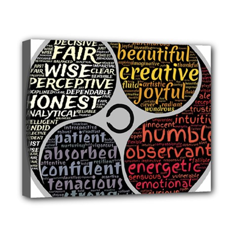 Person Character Characteristics Canvas 10  X 8  by Celenk