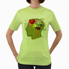 Men s Brain, Uncovered Womens  T Shirt (green)