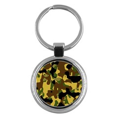 Camo Pattern  Key Chain (round) by Colorfulart23