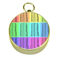Multiplication Printable Table Color Rainbow Gold Compasses by Alisyart