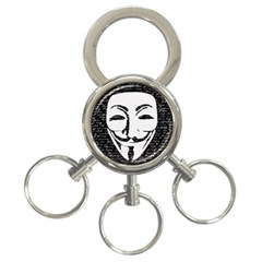 Antonymous   3 Ring Key Chains by Valentinaart