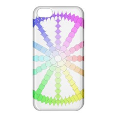 Polygon Evolution Wheel Geometry Apple Iphone 5c Hardshell Case by Amaryn4rt