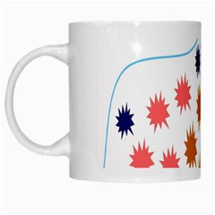 Island Top View Good Plaid Spot Star White Mugs by Mariart