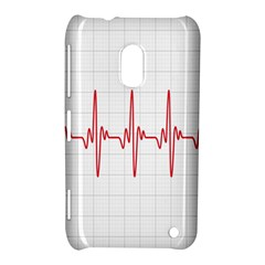 Cardiogram Vary Heart Rate Perform Line Red Plaid Wave Waves Chevron Nokia Lumia 620 by Mariart