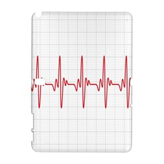 Cardiogram Vary Heart Rate Perform Line Red Plaid Wave Waves Chevron Galaxy Note 1 by Mariart