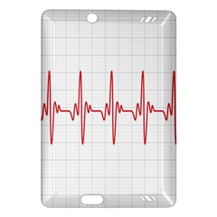 Cardiogram Vary Heart Rate Perform Line Red Plaid Wave Waves Chevron Amazon Kindle Fire Hd (2013) Hardshell Case by Mariart