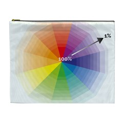Colour Value Diagram Circle Round Cosmetic Bag (xl) by Mariart
