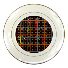 Snakes Ladders Game Plaid Number Porcelain Plates by Mariart