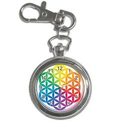 Heart Energy Medicine Key Chain Watches by BangZart