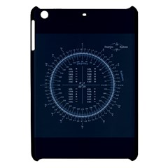 Minimalistic Knowledge Mathematics Trigonometry Apple Ipad Mini Hardshell Case