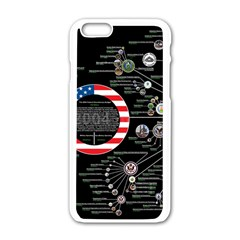 67732982 Political Wallpapers Apple Iphone 6/6s White Enamel Case by amphoto