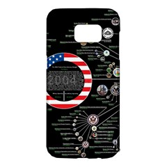 67732982 Political Wallpapers Samsung Galaxy S7 Edge Hardshell Case by amphoto