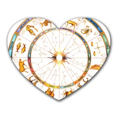 Zodiac  Institute Of Vedic Astrology Heart Mousepads by Onesevenart