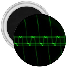 Background Signal Light Glow Green 3  Magnets