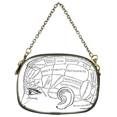 Brain Chart Diagram Face Fringe Chain Purses (one Side)