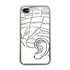 Brain Chart Diagram Face Fringe Apple Iphone 4 Case (clear)