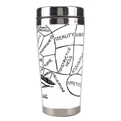 Brain Chart Diagram Face Fringe Stainless Steel Travel Tumblers