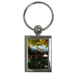 Highland Park 10 Key Chains (rectangle)