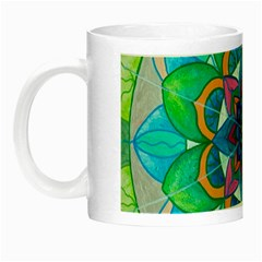 Openness   Glow In The Dark Mug