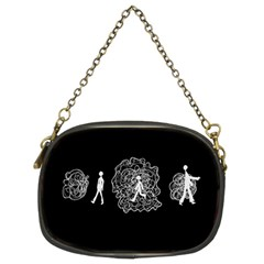 Drawing  Chain Purses (two Sides)