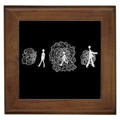Drawing  Framed Tiles