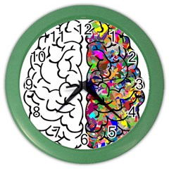 Brain Mind Anatomy Color Wall Clocks