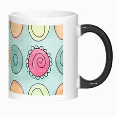 Morphmug1 By Sheena   Morph Mug   Ozi9hkic4vtq   Www Artscow Com Right